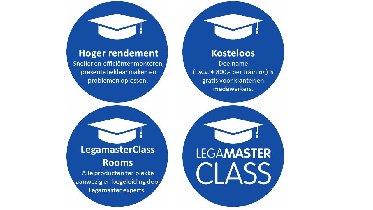 De voordelen van LegaMasterClass