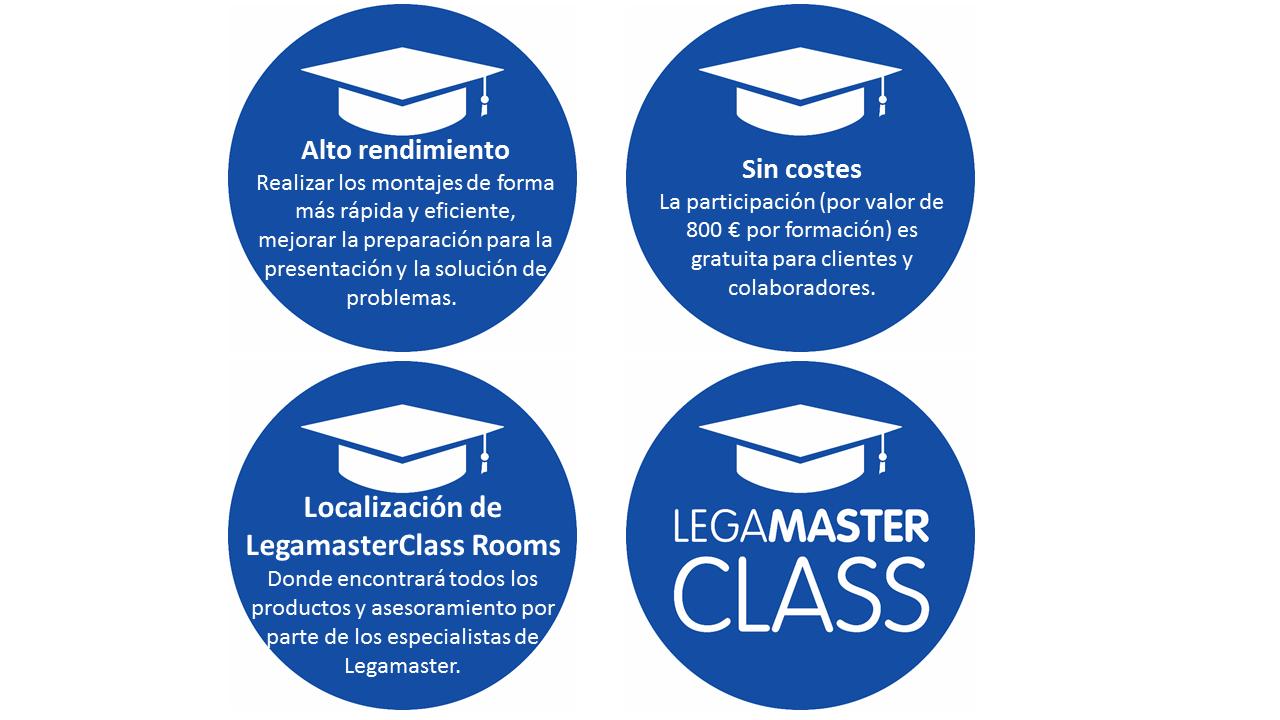 Las ventajas de LegaMasterClass
