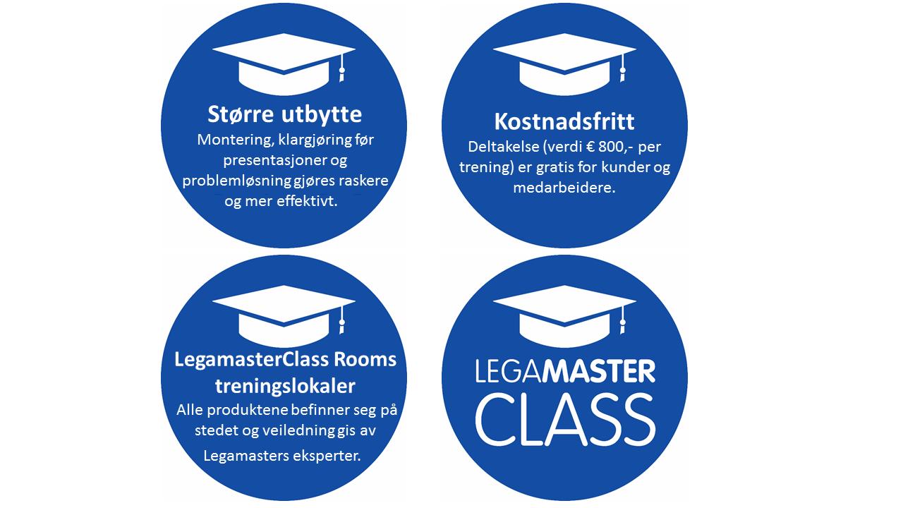 Fordelene ved LegaMasterClass