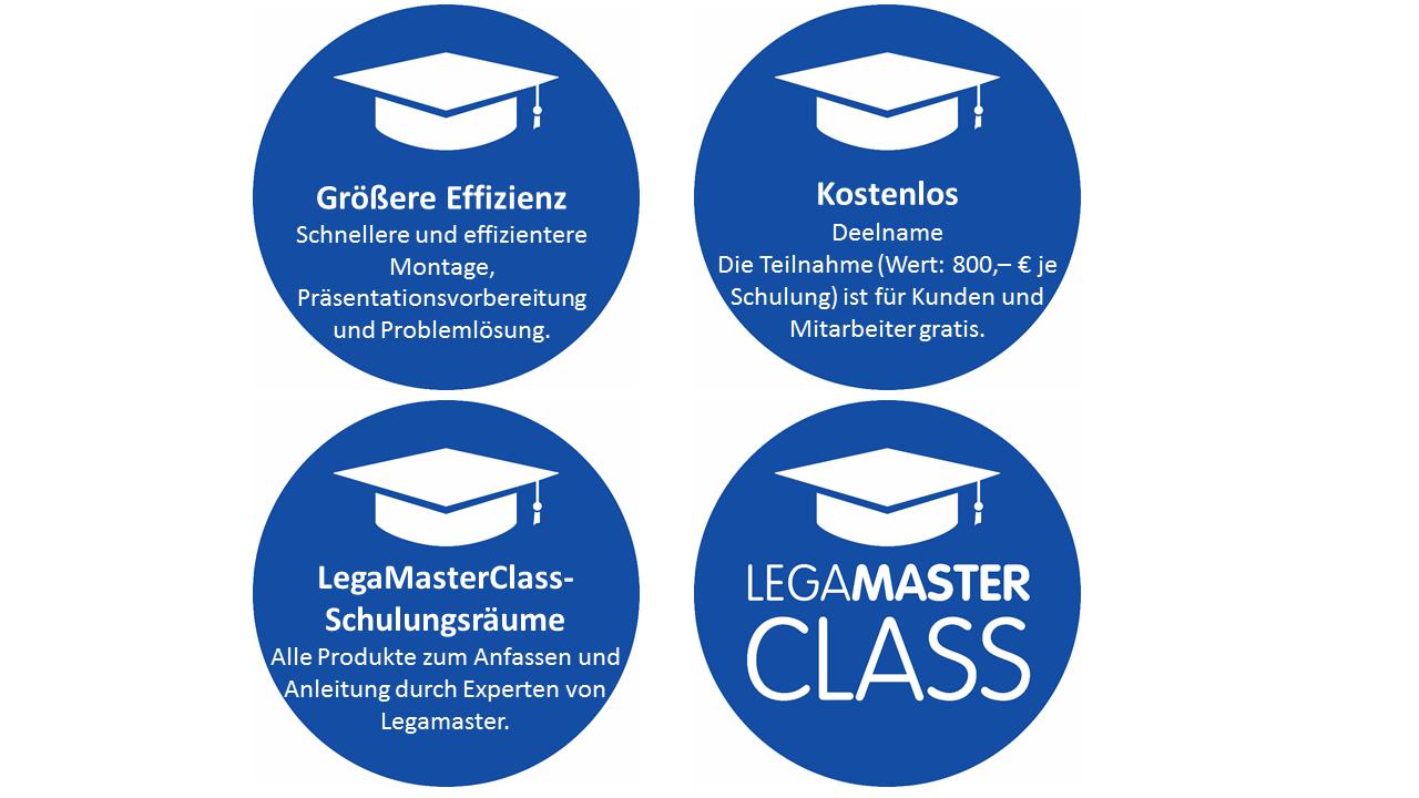 Die Vorteile der LegaMasterClass