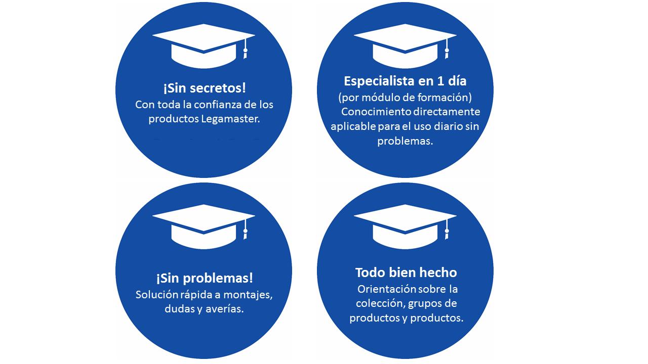 [Translate to Spanisch Colombian:] Las ventajas de LegaMasterClass