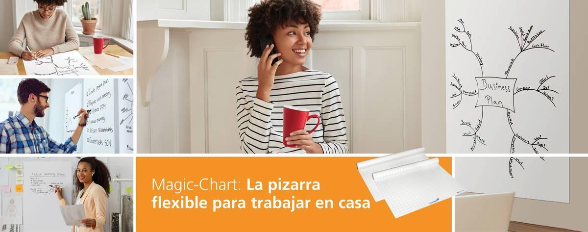 Magic-Charts