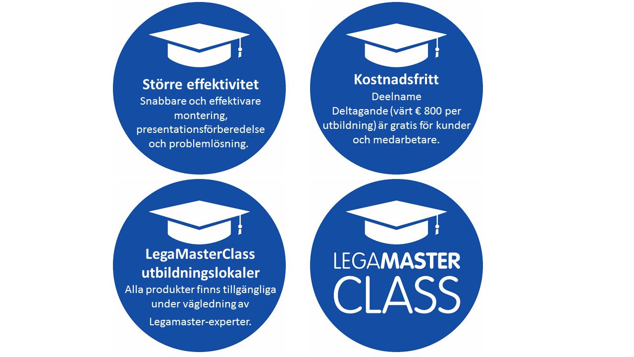Fördelarna med LegaMasterClass