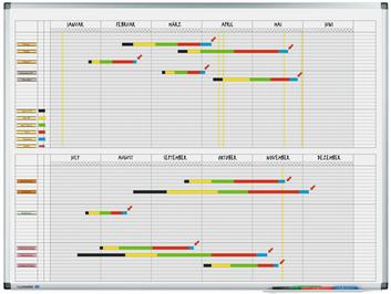 Legamaster PREMIUM planning annuel 6 mois 90x120cm - 001