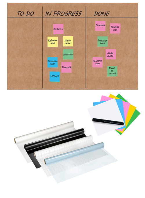 Flexibel on-the-go Scrum bord oplossing